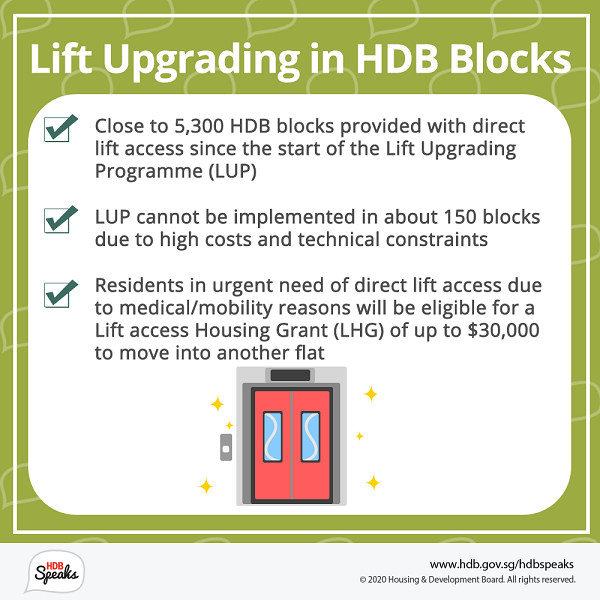 lift-upgrading-image